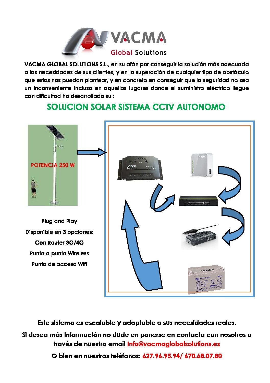 SOLUCION SOLAR CCTV